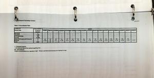 Table 1: Groundwater data closeup