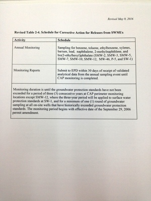 Revised Table 2-4... Corrective Action for Releases from SWMUs