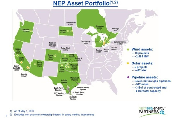 NextEra Energy Partners portfolio map