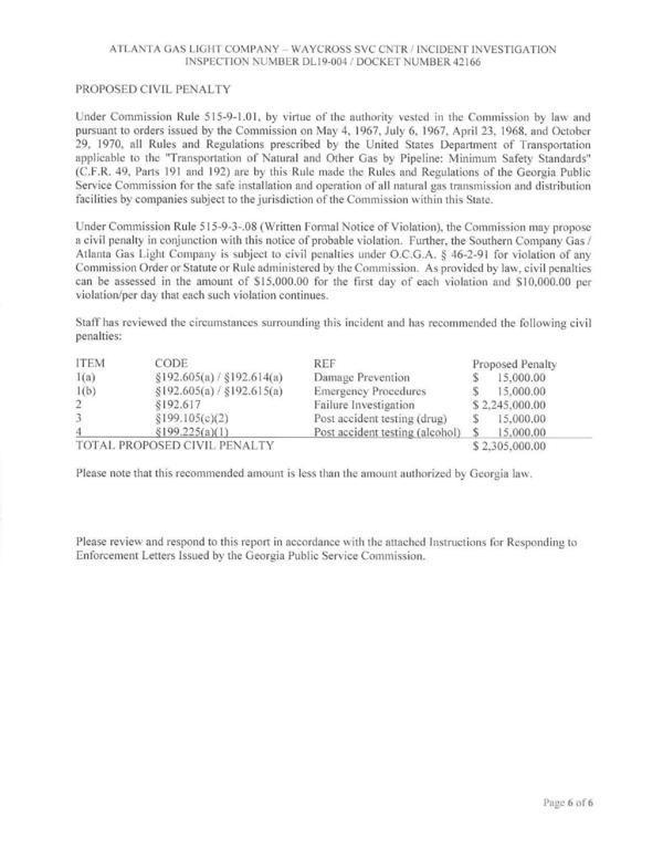[$2,305,000 TOTAL PROPOSED CIVIL PENALTY]