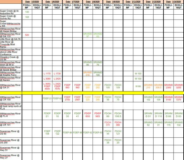 [SRWMD 2020-01-14 (WWALS composite spreadsheet)]