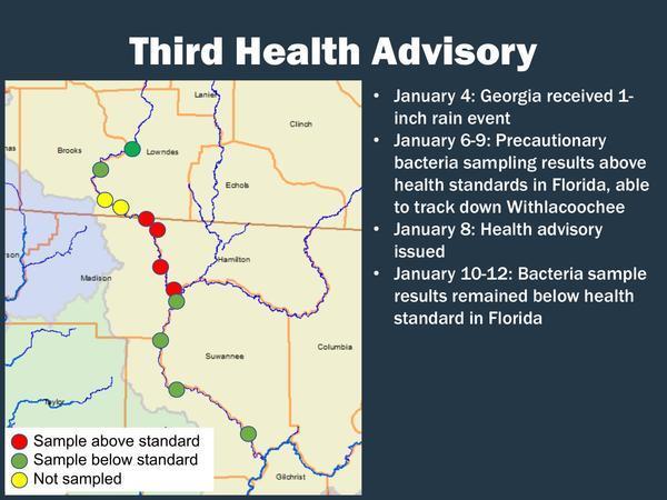[Third Health Advisory]