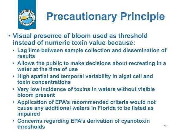 [Precautionary Principle]