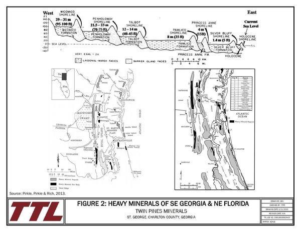 [Figure 2: Heavy Minerals of Se Georgia & NE Florida]