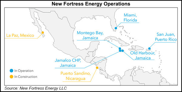 [New Fortress Energy Operations]