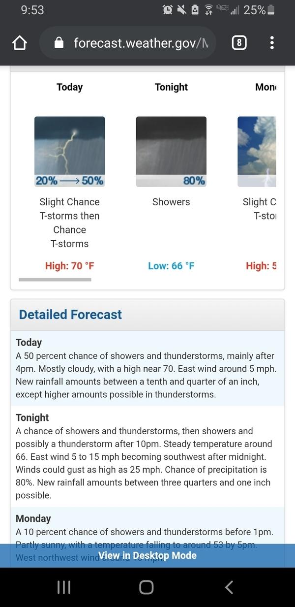 [Forecast.weather.gov]