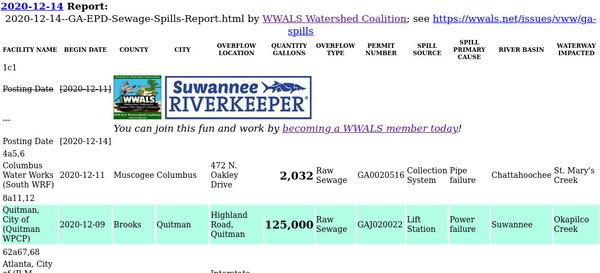 [Quitman in GA-EPD Sewage Spills Report 2020-12-14]