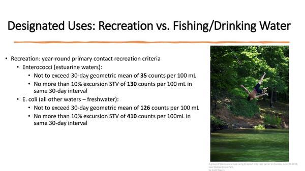 [Year-round primary recreation criteria: Recreation vs. Fishing/Drinking Water*]
