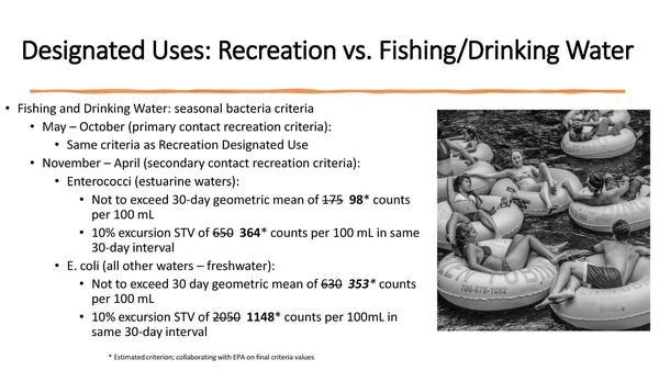 [Seasonal secondary contact criteria: Recreation vs. Fishing/Drinking Water*]
