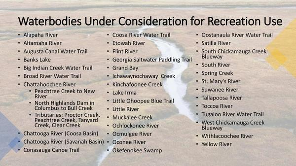 [Waterbodies Under Consideration for Recreation Use*]