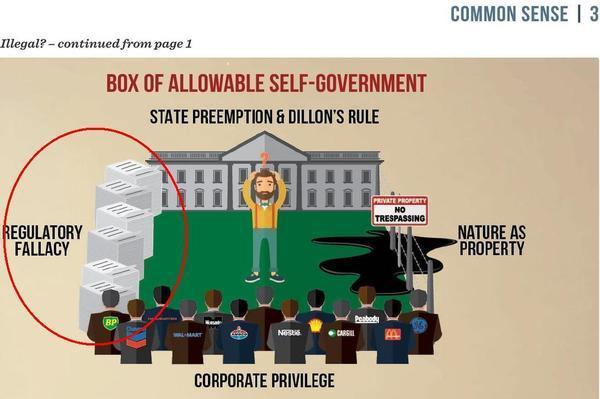 [Regulatory Fallacy Box]