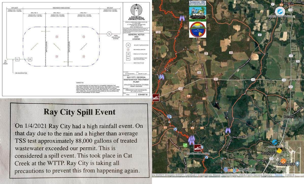 [Process Flow, Spill Report, Map: Ray City, Cat Creek, Withlacoochee River]