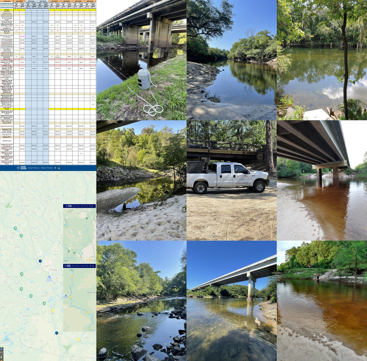 [Chart, Swim Guide, many river test sites]