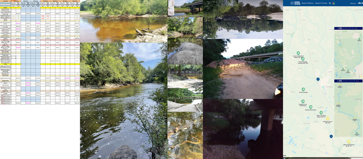 [Chart, Little, Withlacoochee, Alapaha Rivers, Swim Guide]