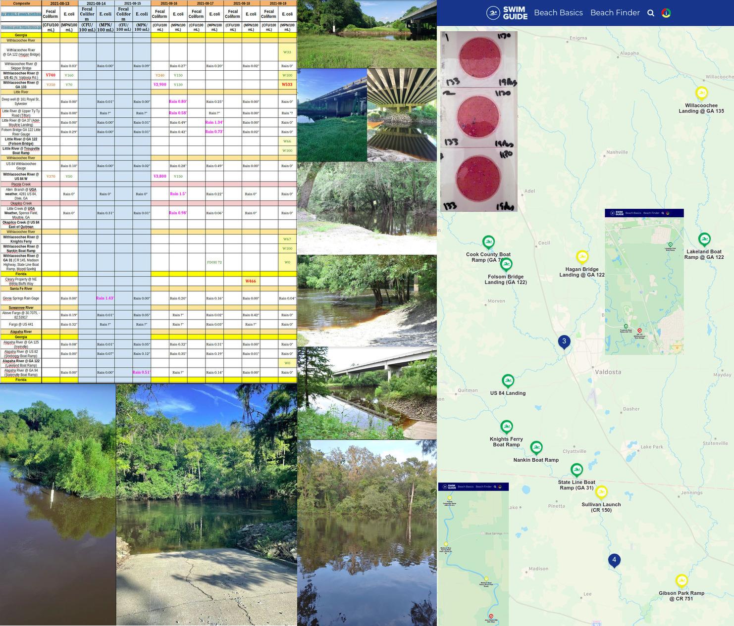 [Chart, Rivers, Plates, Swim Guide]