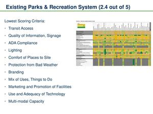 [Existing Parks & Recreation System (2.4 out of 5)]