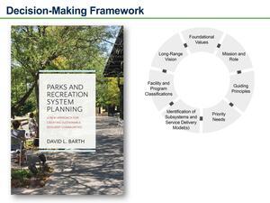 [Decision-Making Framework]