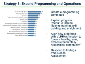 [Strategy 8: Expand Programming and Operations]