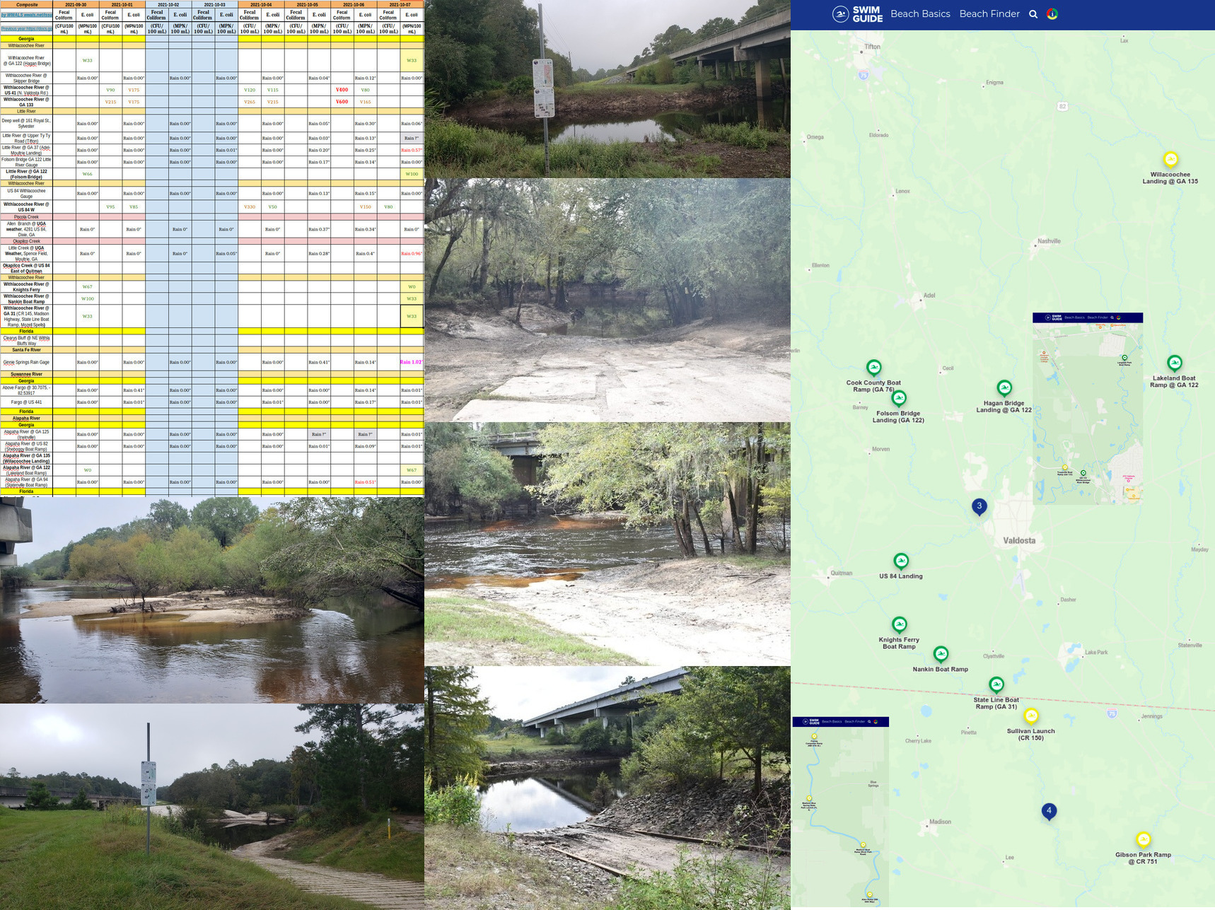 [Chart, Little, Alapaha, Withlacoochee Rivers, Swim Guide]